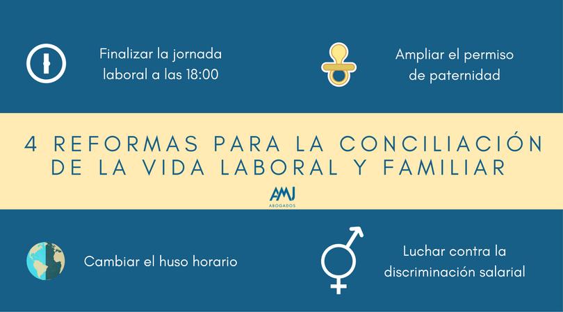 Cuatro reformas para la conciliación de la vida laboral y familiar